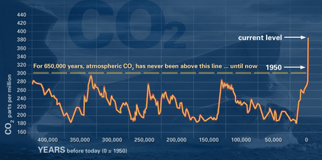 Climate Change: Evidence | Theme 3: Resources & the Environment | Scoop.it