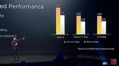 """El Huawei Mate 9 frente a la competencia: la gama alta se anima con este """"gigante"""" de 5,9 pulgadas   EDUCANDO EN LA SOCIEDAD DEL CONOCIMIENTO   Scoop.it"""
