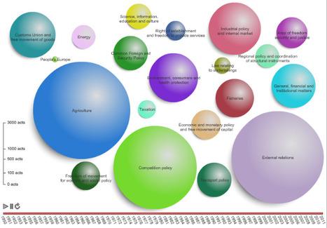 Open data >> défi accepté » OWNI, News, Augmented | Design et opendata | Scoop.it
