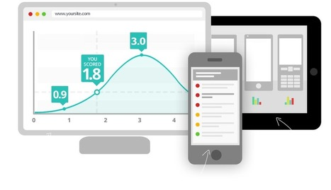 mobiReady | Web mobile - UI Design - Html5-CSS3 | Scoop.it