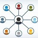 Social Media Etiquette, Part 1: An Introduction to Etiquette | content marketing | Scoop.it