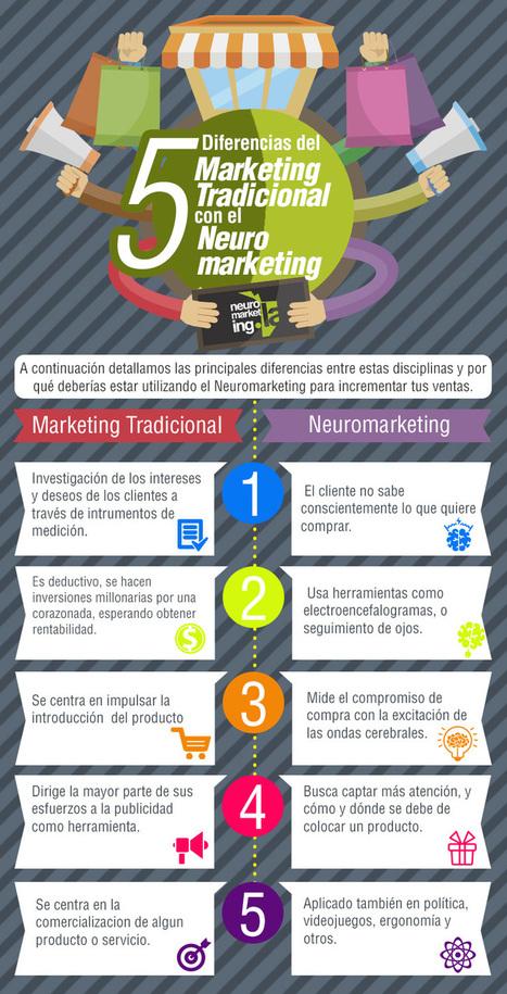 5 diferencias del Neuromarketing con el Marketing tradicional #infografia #infographic #marketing   GastroMarketing   Scoop.it