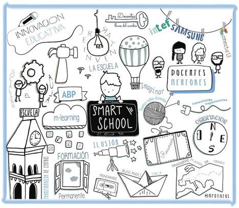 Un viaje de innovación educativa… | Conecta 13 | Organización y Futuro | Scoop.it