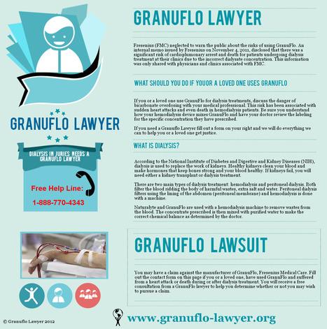 Granuflo lawyer | Granuflo lawyer | Scoop.it