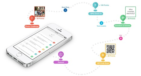 Scavify Mobile Scavenger Hunts | Educational Innovations | Scoop.it