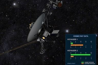 NASA : une page Internet pour suivre Voyager 1 aux confins du ... - Génération NT   The Blog's Revue by OlivierSC   Scoop.it