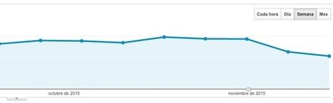 El diseño y las plantillas de WordPress importan y mucho en SEO | #social_media y otras cosas de internet | Scoop.it