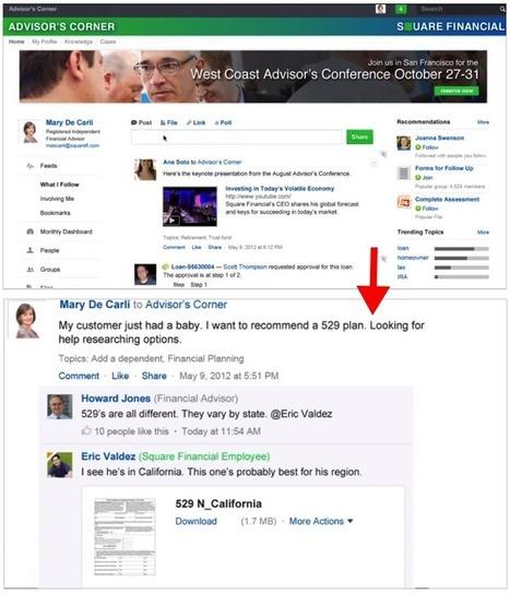 Salesforce débarque sur le terrain de la communauté clients | Collaboratif-Info | usages du numérique | Scoop.it
