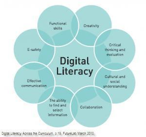 Digital literacy across thecurriculum | Libraries and literacy | Scoop.it