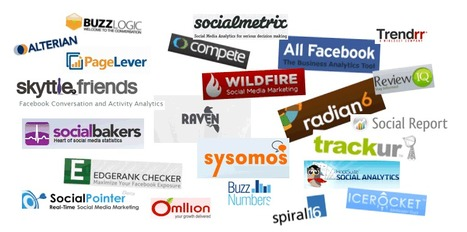 The Best Social Media Monitoring Tools For Your Brand | Business 2 Community | Emergency Services | Scoop.it