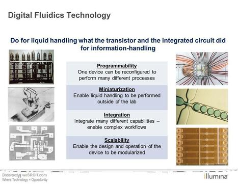 Digital Fluidics Technology - free slide submission, upload slide - weSRCH | wesrch | Scoop.it