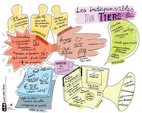 Guide de sensibilisation aux espaces de travail PARTAGÉS | Makers, DIY et révolution numérique | Scoop.it