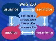Comunicación 2.0: el Dominio de los Usuarios | Competencias de comunicación interpersonal | Scoop.it
