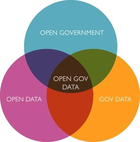 Chers producteurs de données ouvertes, maintena... | Dessine-moi une data | Scoop.it