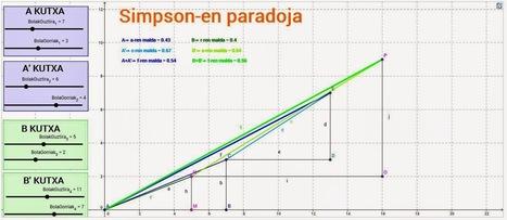 Matematika: Kutxak, bolak eta Simpson-en paradoja | MATEmatikaSI | Scoop.it