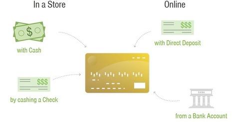 consumer reports best prepaid debit cards | CARD DNA | Scoop.it
