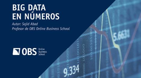 El gran negocio derivado del análisis de grandes volúmenes de datos (big data) | Recopilamos para ti vía | Scoop.it