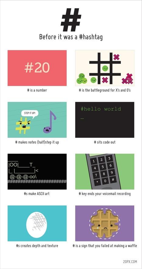 What Did the Hashtag Do Before Twitter? [SUNDAY COMIC] | Hashtag : actualités et fonctionnalités | Scoop.it