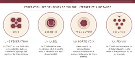 FEVVID : L'e-commerce du vin s'organise - Les Mots du Vin | Vin 2.0 | Scoop.it