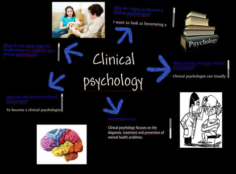 why i want to switch from clinical psychology to industrial psychology Why choose the human factors and industrial/organizational psychology program if you want to explore how to improve group performance and systems through.