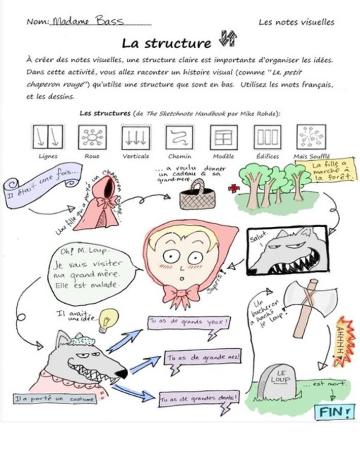 Créer des notes visuelles à l'école. Quelques astuces | TIC et TICE mais... en français | Scoop.it