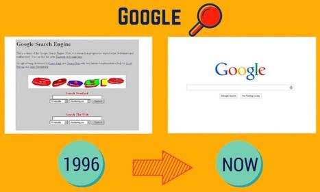Infographie : à quoi ressemblaient les plus gros sites ? | Click & Mortar | Scoop.it
