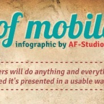 The state of mobile 2013 [infographic]   Mobile Related Content   Scoop.it