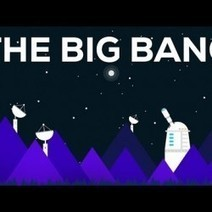 The Beginning of Everything – The Big Bang | Visual.ly | INFORBEAUTY | Scoop.it
