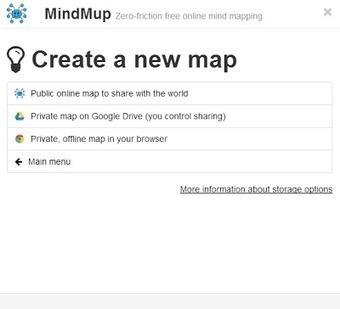 Free Technology for Teachers: MindMup - Create Mind Maps and Save Them In Google Drive | Edulateral | Scoop.it