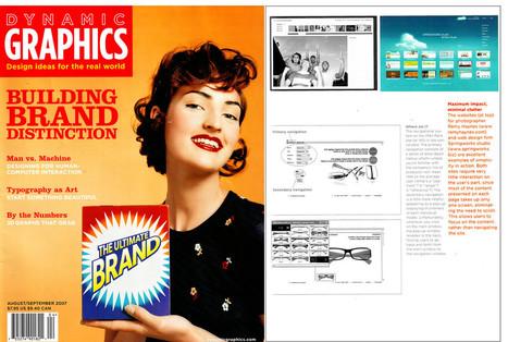 Namecard Design in Singapore | Web Design Company Singapore | Singapore Graphic Design Company - Springworks Studio | Scoop.it