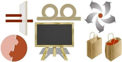 PowerFrameworks | UDL & ICT in education | Scoop.it