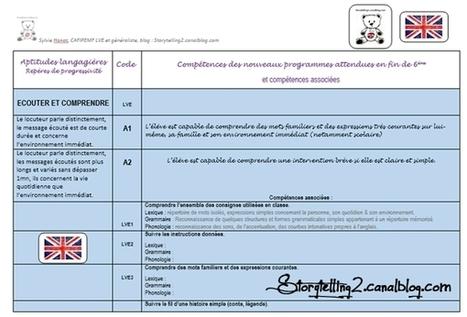 Les nouveaux programmes en langues vivantes au cycle 3 : les compétences attendues | Ressources pour l'anglais en primaire | Scoop.it