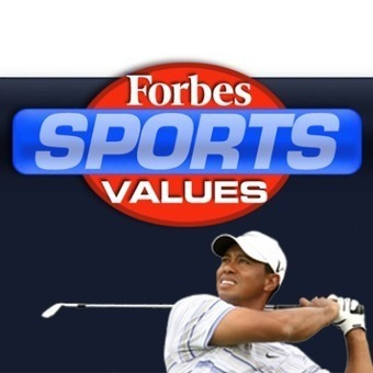 The World's Top Sports Brands | Sports Management | Scoop.it