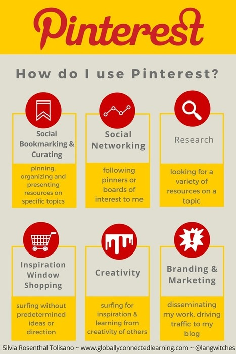 6 Ways I Use Pinterest | Moodle and Web 2.0 | Scoop.it