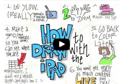 Graphic Recording Using the iPad – Visual Notetaking | SKETCHNOTING | Scoop.it