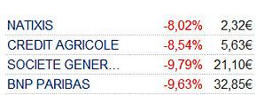 ALERTE INFO : La 10ème plus grosse faillite de l'histoire américaine aujourd'hui ! | Economie et Pouvoir d'achat Autrement | Scoop.it