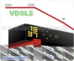 Free activation du VDSL2 pour qui et pour quand - La Toile de BusySpider | xDSL | Scoop.it