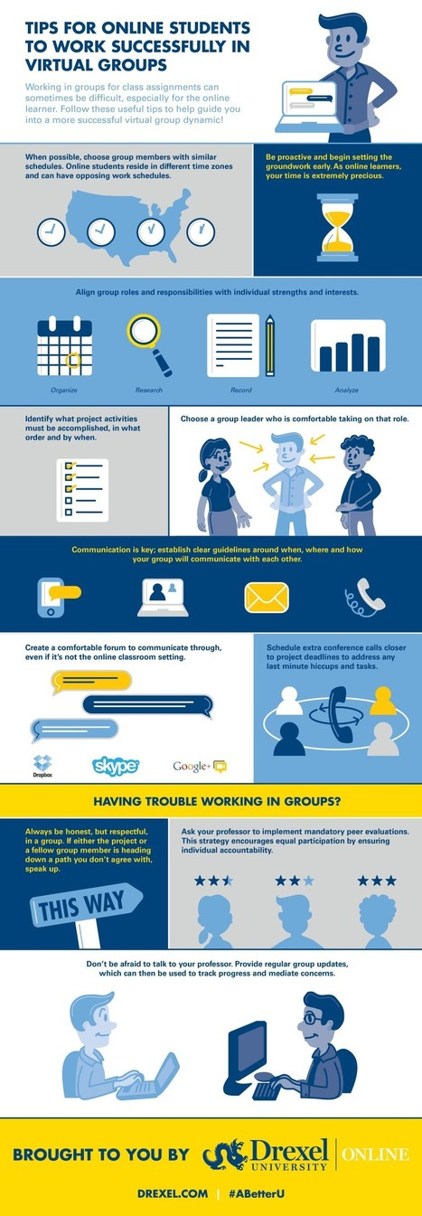 11 Tips for Working Successfully in Virtual Groups Infographic - e-Learning Infographics | Learning & Mind & Brain | Scoop.it