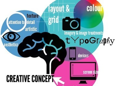 8 Points You Must Concern to Create an Effective Web Design   Web Designer Resources for Beginners   Scoop.it