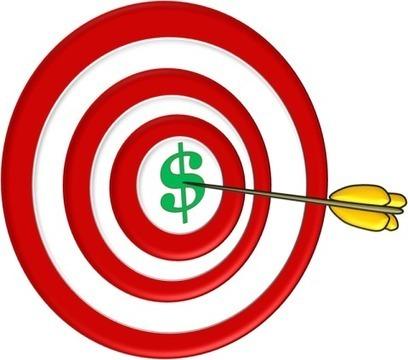 MMC® Golf Course Marketing-Golf Marketing Profit-Based Sales Target blog 114 | Golf Marketing | Scoop.it