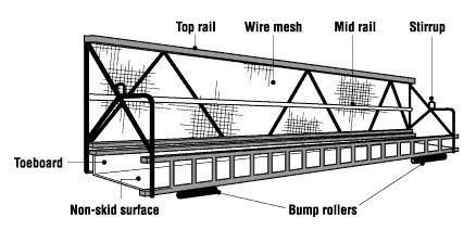 Sona Construction Technologies - Suspended Platform | Stirrup Bender Machine | Scoop.it