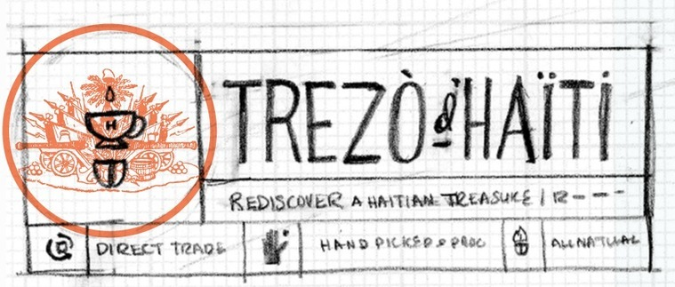 A Look Behind The Creative Curtain: Trezo d'Haiti Coffee Identity Creation