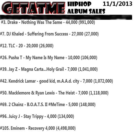 GetAtMe-HipHopAlbumSales 11/1/2013 | GetAtMe | Scoop.it