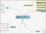 S'approprier le langage à la maternelle : carte mentale de synthèse | Classemapping | Scoop.it