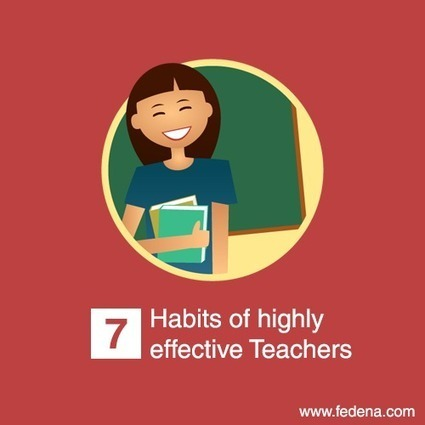 26 Effective Ways to use Twitter for Teachers & Educators - Fedena Blog | Social Media & Digital Literacy in Education | Scoop.it