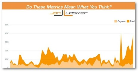 METRICS - 3 Facebook Metrics That Don't Mean What You Think They Mean | How to Market Your Small Business | Scoop.it