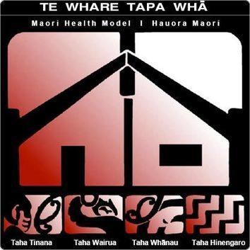 Māori health models – Te Whare Tapa Whā | Health Education - NCEA (Alfriston College) (level 1-3) | Scoop.it
