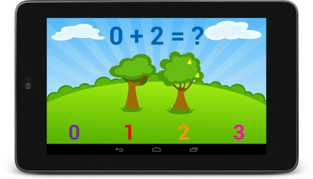Cool Tool | Google Play for Education | Edtech PK-12 | Scoop.it