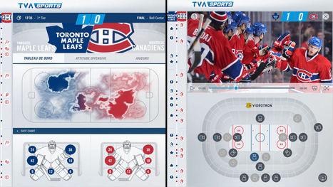 L'expérience hockey à un niveau jamais vu! - TVA Sports   Mon second écran   Scoop.it