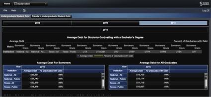 AllAnalytics - Beth Schultz - UT System Makes Data Transparent & Visual | Big Data for Digital World | Scoop.it